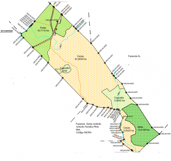 Fazenda_Plan
